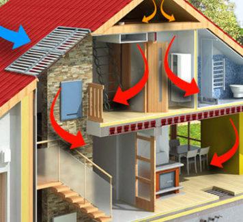 Větrání pomocí rekuperace zajistí zdravý vzduch i nižší náklady za vytápění
